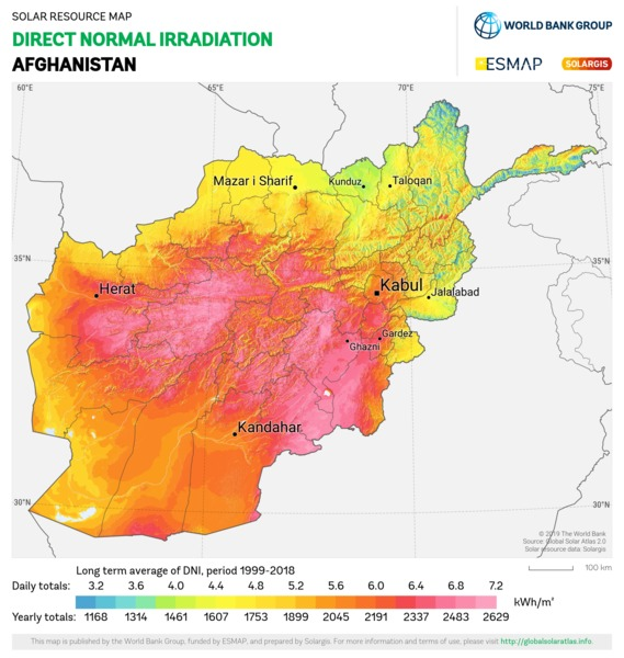 Direct Normal Irradiation, Afghanistan