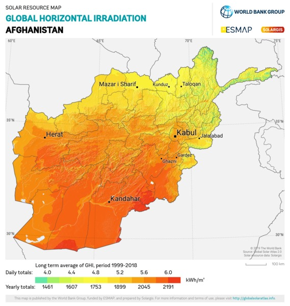 Global Horizontal Irradiation, Afghanistan