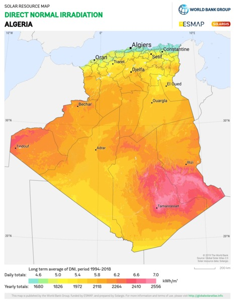 Direct Normal Irradiation, Algeria