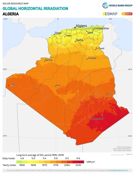 Global Horizontal Irradiation, Algeria
