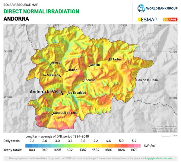 Direct Normal Irradiation, Andorra