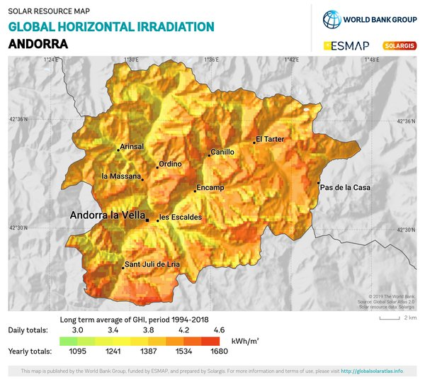 Global Horizontal Irradiation, Andorra