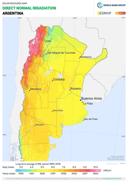 Direct Normal Irradiation, Argentina