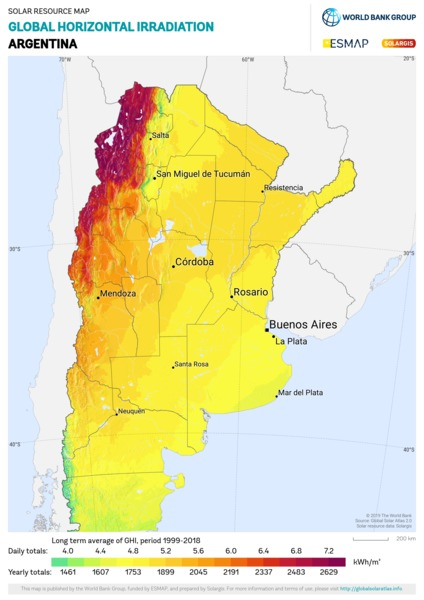 Global Horizontal Irradiation, Argentina