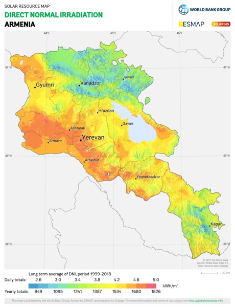Direct Normal Irradiation, Armenia