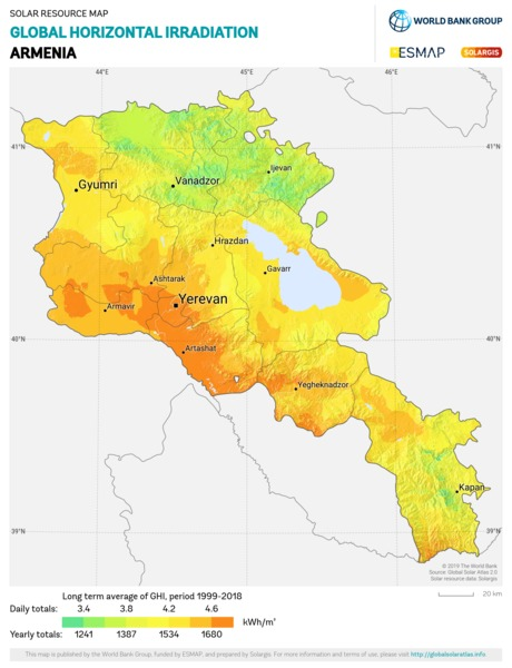 Global Horizontal Irradiation, Armenia