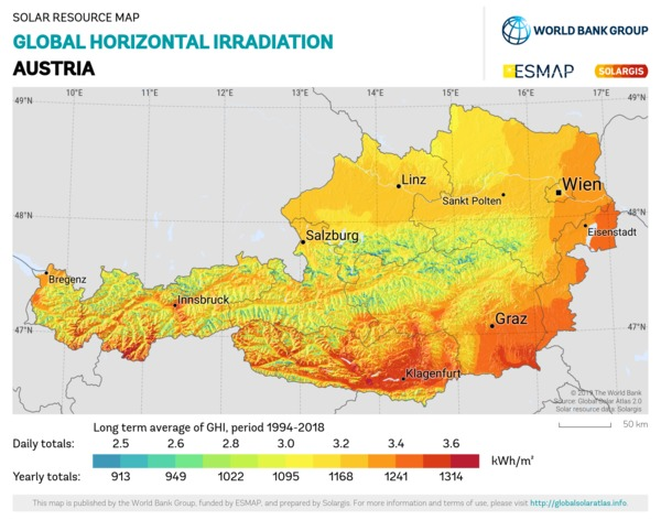 Global Horizontal Irradiation, Austria