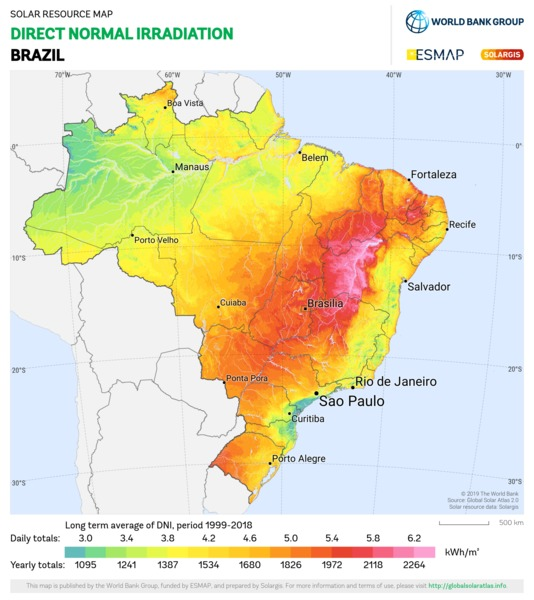 Direct Normal Irradiation, Brazil