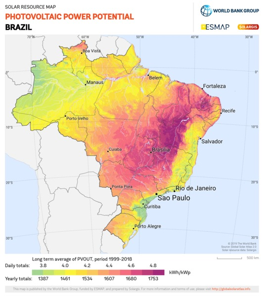 Photovoltaic Electricity Potential, Brazil