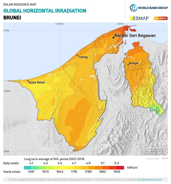 Global Horizontal Irradiation, Brunei