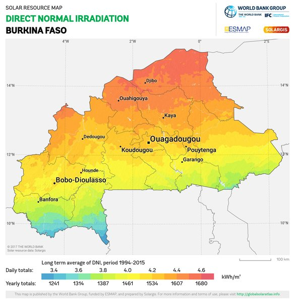 Direct Normal Irradiation, Burkina Faso