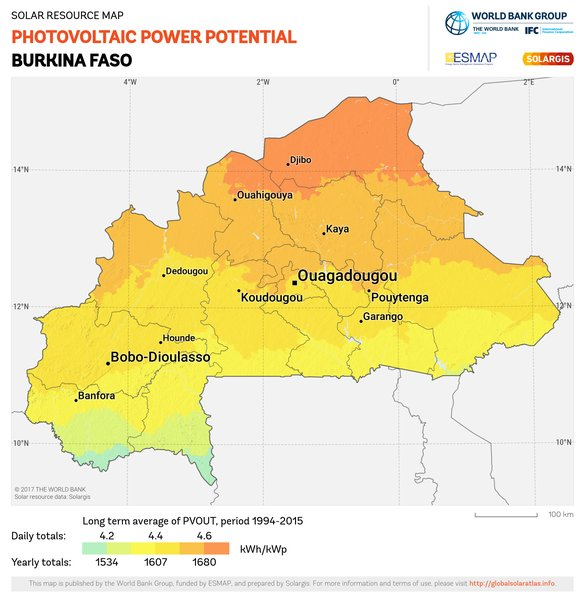 Photovoltaic Electricity Potential, Burkina Faso