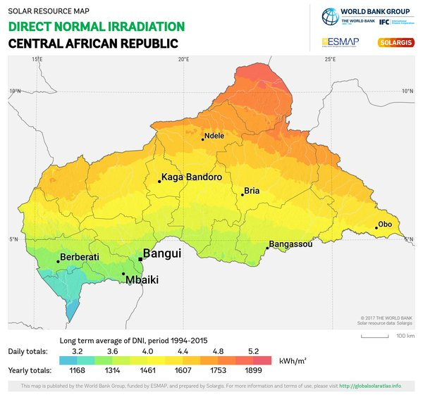 Direct Normal Irradiation, Central African Republic