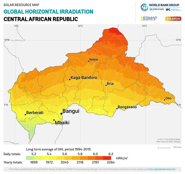 Global Horizontal Irradiation, Central African Republic
