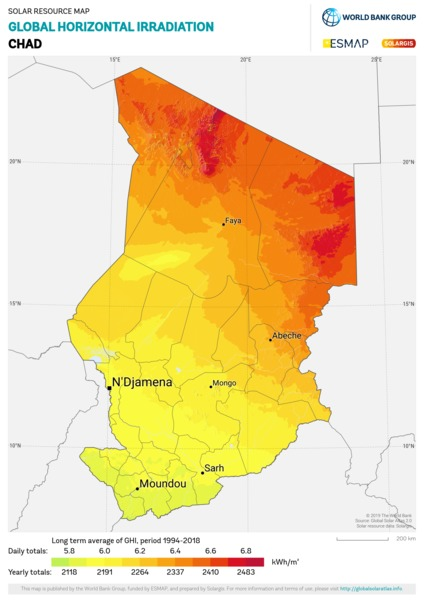 Global Horizontal Irradiation, Chad