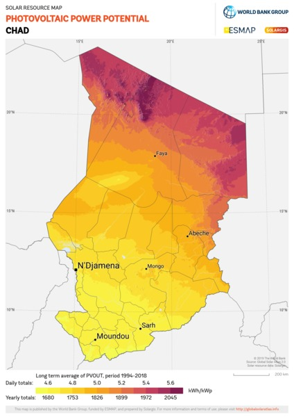 Photovoltaic Electricity Potential, Chad