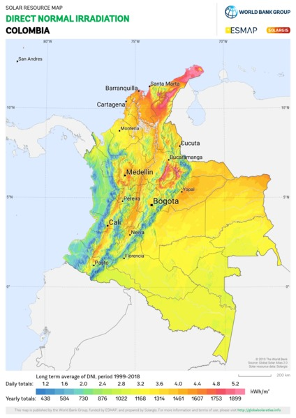 Direct Normal Irradiation, Colombia