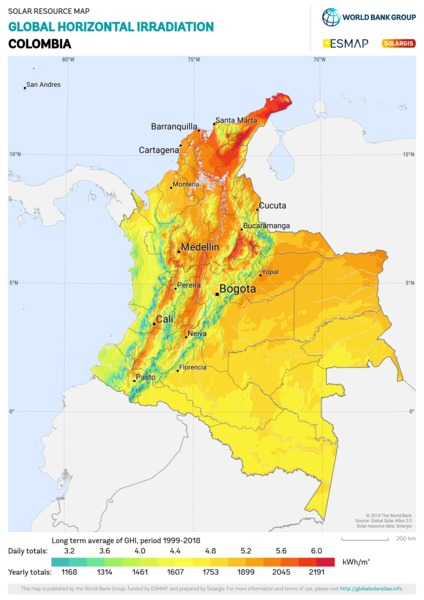 Global Horizontal Irradiation, Colombia