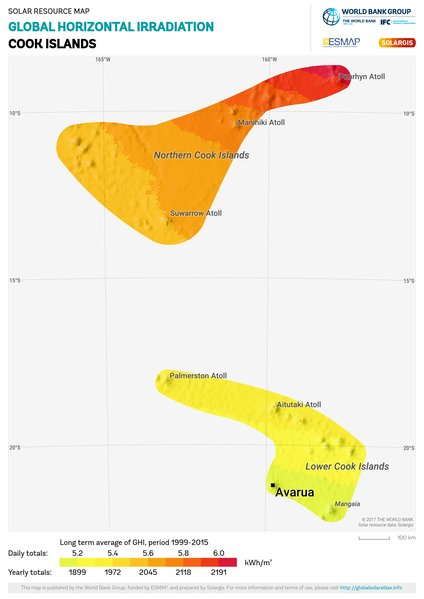 Global Horizontal Irradiation, Cook Islands