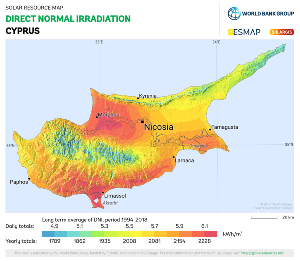 Direct Normal Irradiation, Cyprus