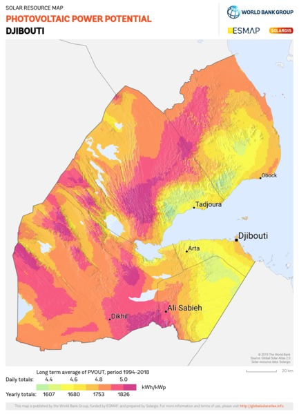 Photovoltaic Electricity Potential, Djibouti