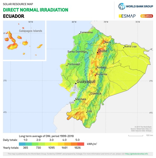 Direct Normal Irradiation, Ecuador