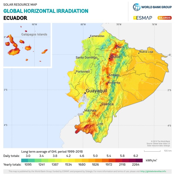 Global Horizontal Irradiation, Ecuador