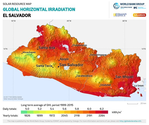 Global Horizontal Irradiation, El Salvador