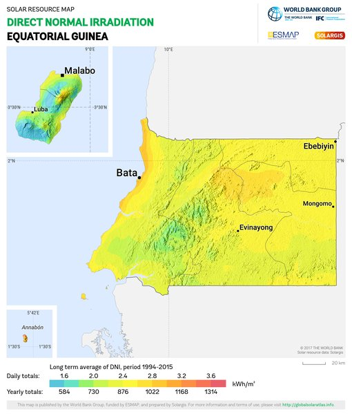 Direct Normal Irradiation, Equatorial Guinea