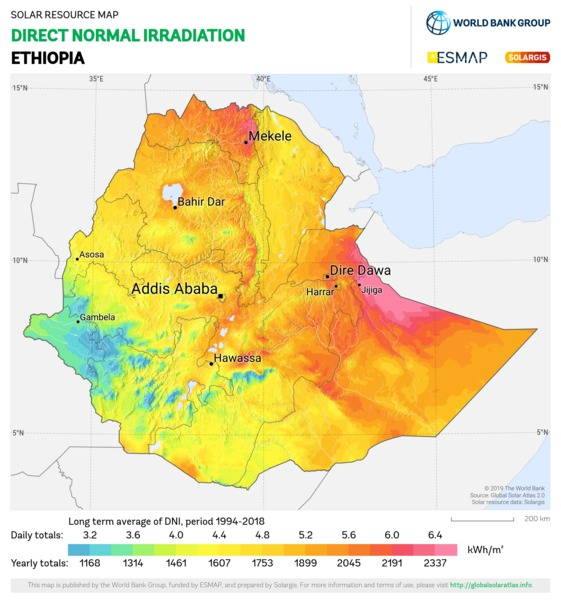 Direct Normal Irradiation, Ethiopia