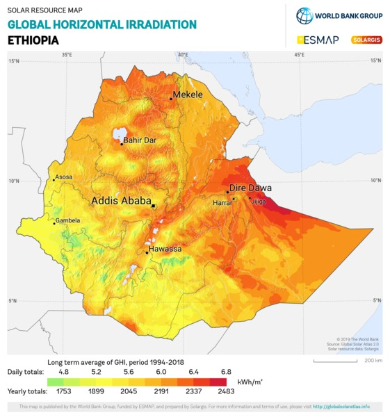 Global Horizontal Irradiation, Ethiopia