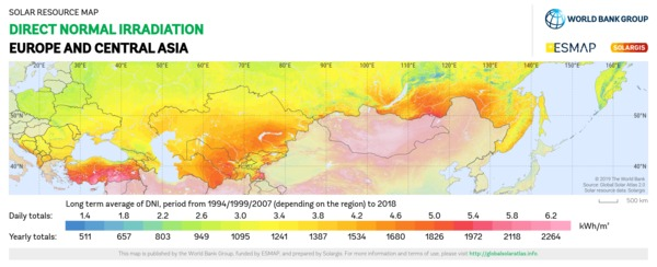 Direct Normal Irradiation, Europe and Central Asia
