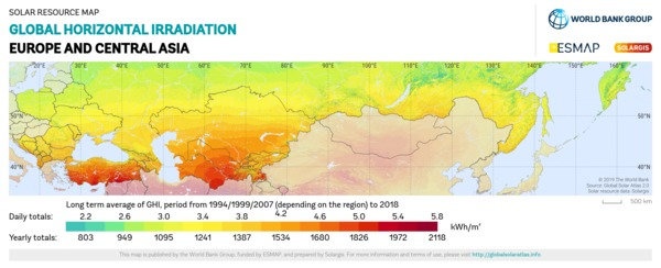 Global Horizontal Irradiation, Europe and Central Asia