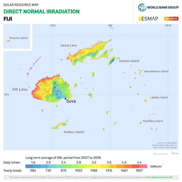 Direct Normal Irradiation, Fiji