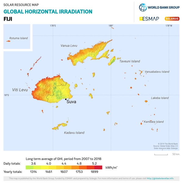 Global Horizontal Irradiation, Fiji