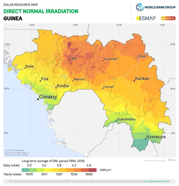 Direct Normal Irradiation, Guinea