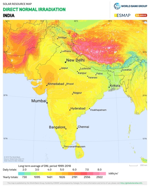 Direct Normal Irradiation, India