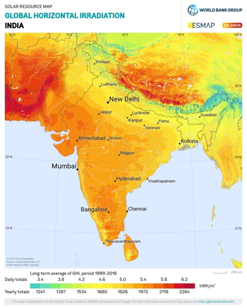 Global Horizontal Irradiation, India