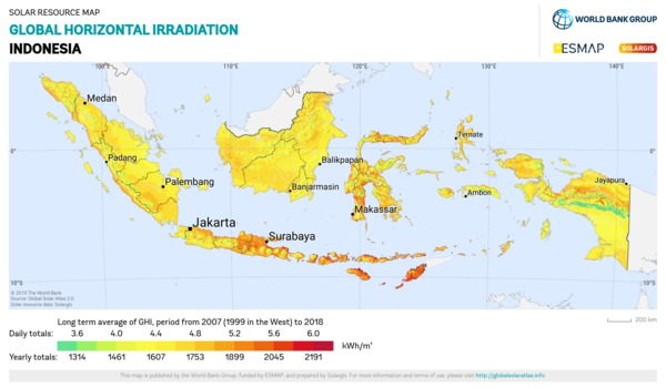 Global Horizontal Irradiation, Indonesia