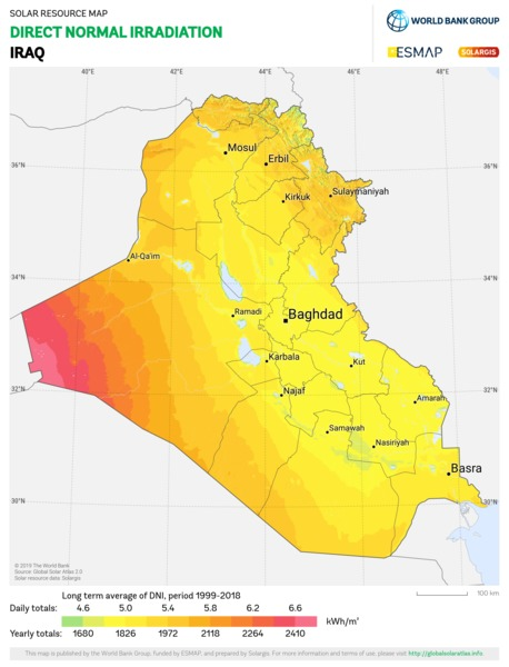 Direct Normal Irradiation, Iraq