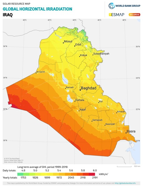 Global Horizontal Irradiation, Iraq