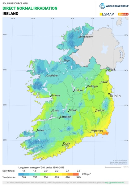 Direct Normal Irradiation, Ireland