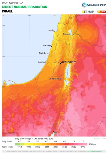 Direct Normal Irradiation, Israel