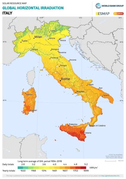 Global Horizontal Irradiation, Italy