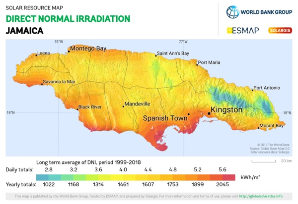 Direct Normal Irradiation, Jamaica