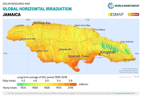 Global Horizontal Irradiation, Jamaica