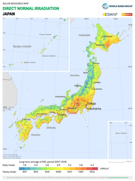 Direct Normal Irradiation, Japan