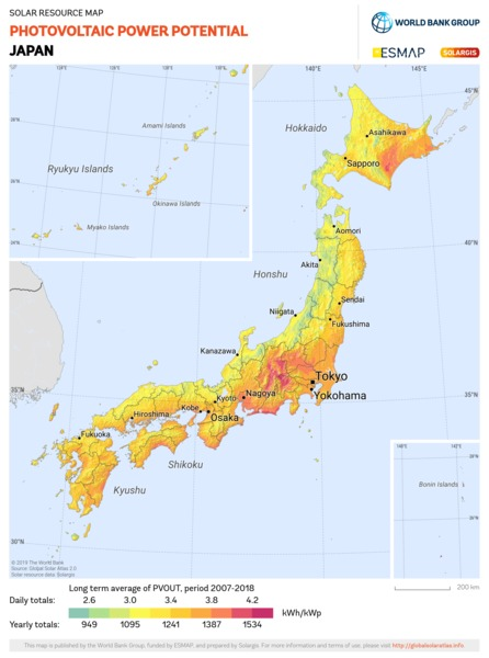 Photovoltaic Electricity Potential, Japan