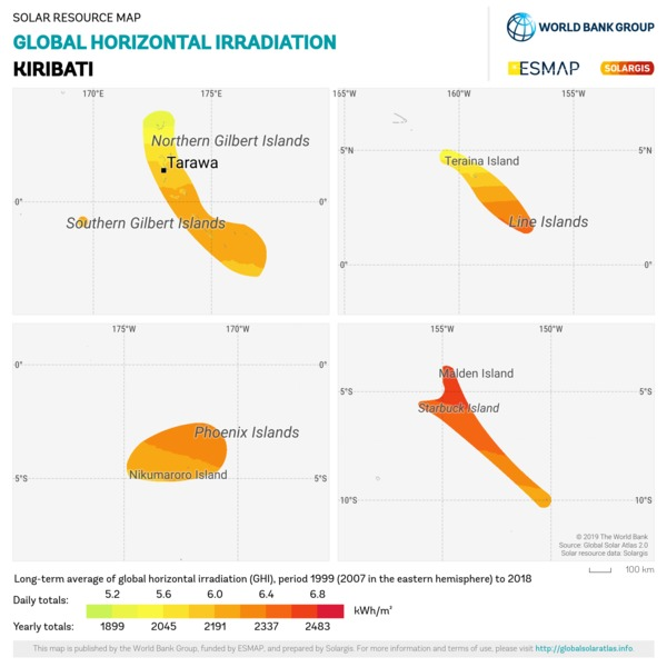 Global Horizontal Irradiation, Kiribati