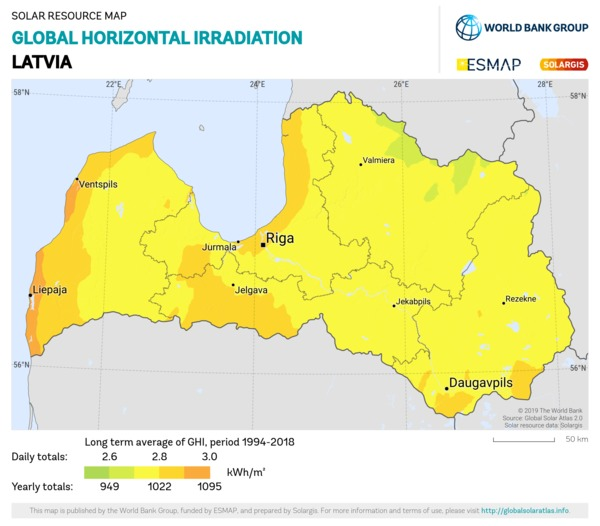 Global Horizontal Irradiation, Latvia